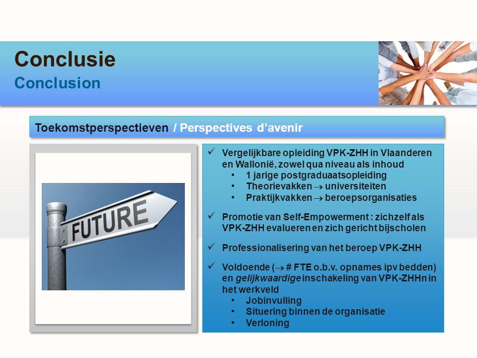 Conclusie Conclusion Toekomstperspectieven / Perspectives d'avenir