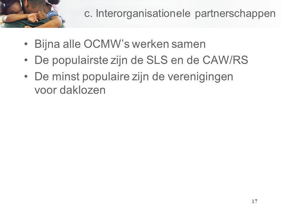c. Interorganisationele partnerschappen