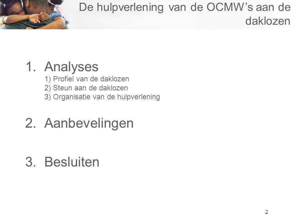 De hulpverlening van de OCMW's aan de daklozen
