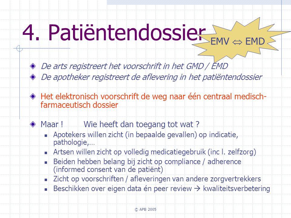 4. Patiëntendossier EMV  EMD
