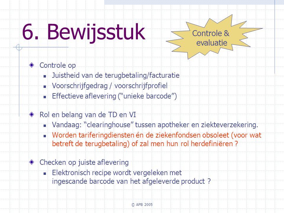 6. Bewijsstuk Controle & evaluatie Controle op