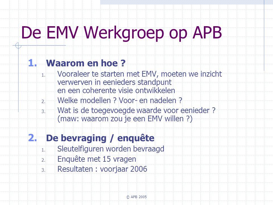 De EMV Werkgroep op APB Waarom en hoe De bevraging / enquête