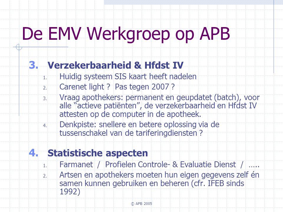 De EMV Werkgroep op APB Verzekerbaarheid & Hfdst IV