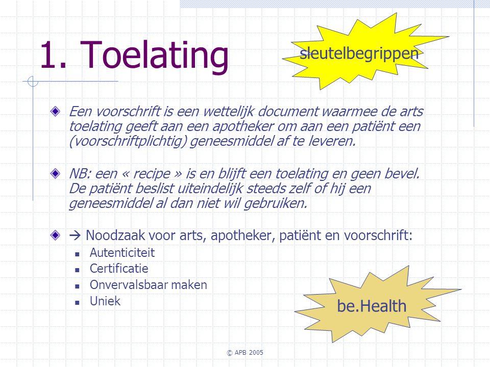 1. Toelating sleutelbegrippen be.Health