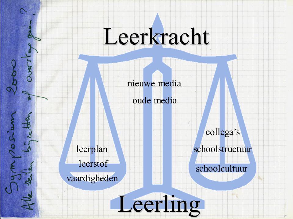 Leerkracht Leerling nieuwe media oude media collega's leerplan