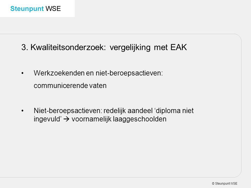 3. Kwaliteitsonderzoek: vergelijking met EAK