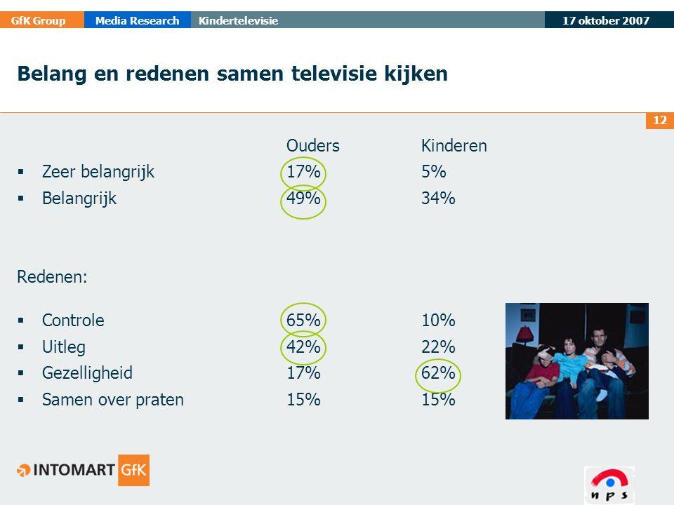 Belang en redenen samen televisie kijken