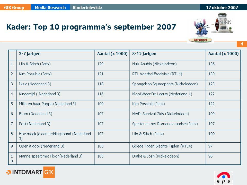 Kader: Top 10 programma's september 2007