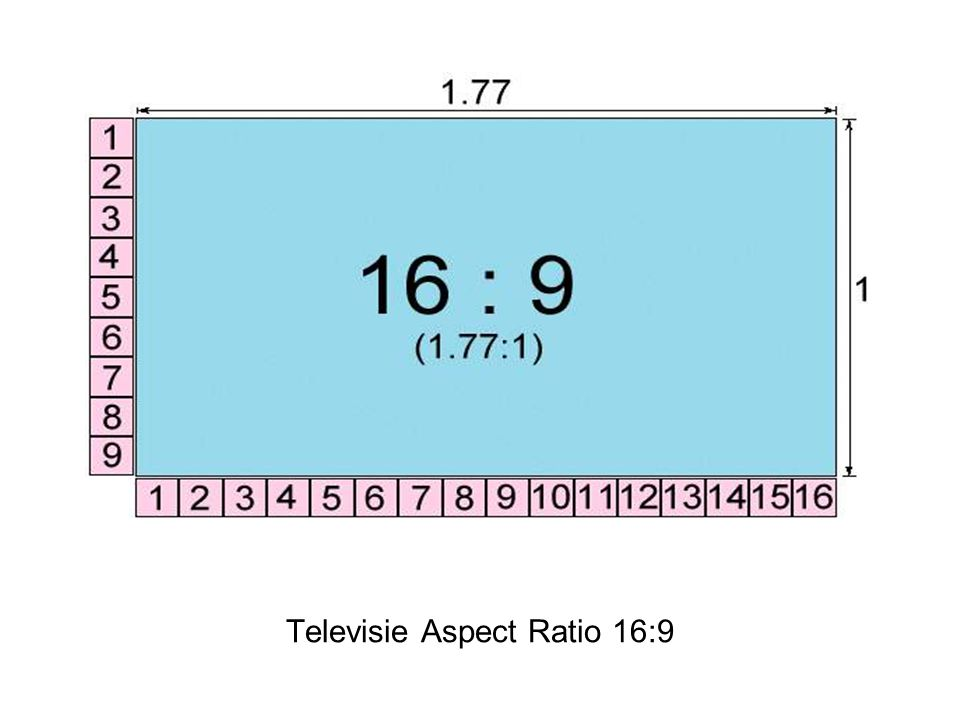 Televisie Aspect Ratio 16:9