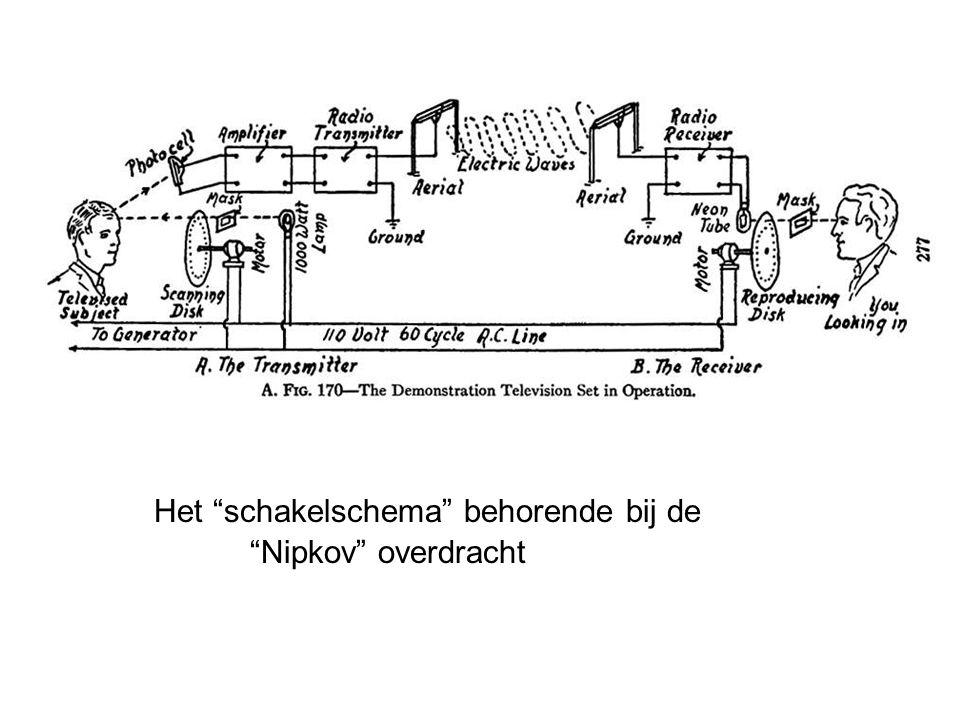 Het schakelschema behorende bij de Nipkov overdracht