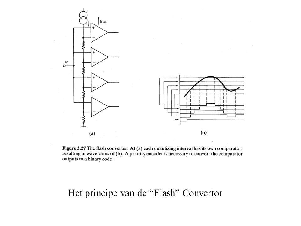 Het principe van de Flash Convertor