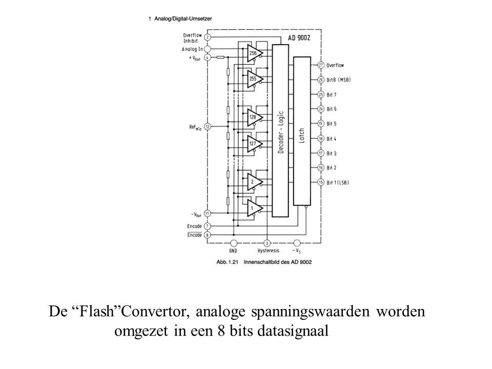 De Flash Convertor, analoge spanningswaarden worden