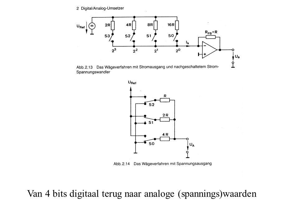 Van 4 bits digitaal terug naar analoge (spannings)waarden