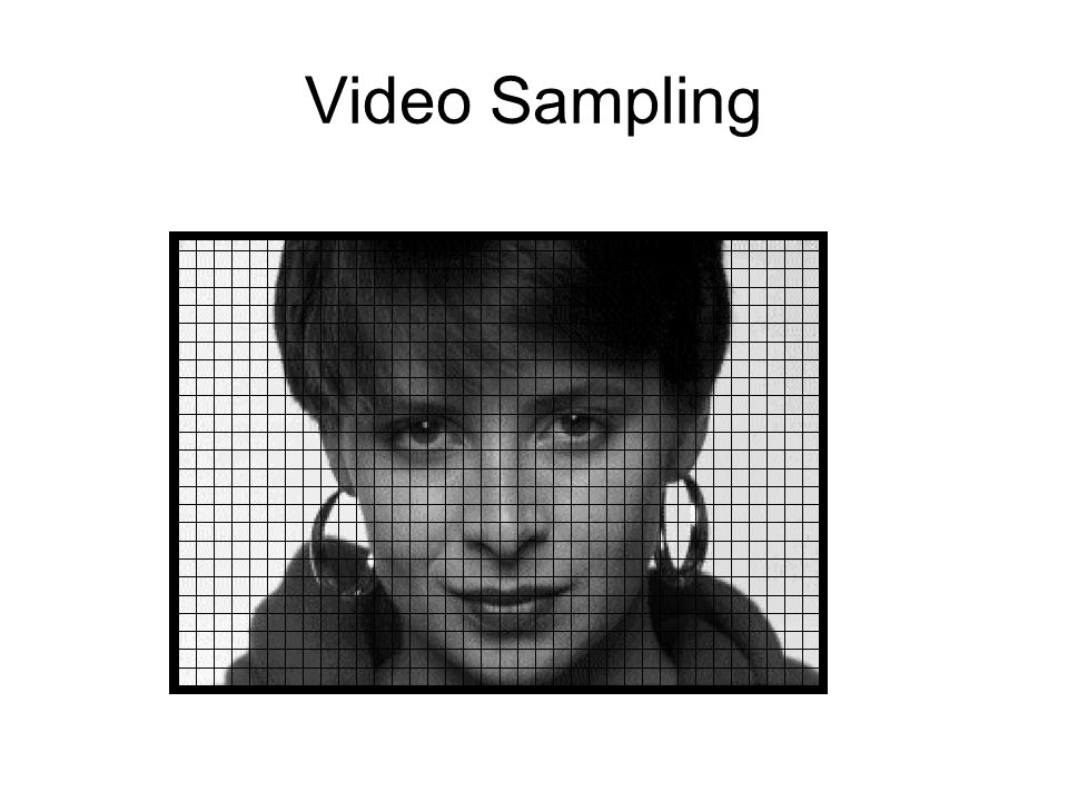 Video Sampling 576 Pixels 720 Pixels