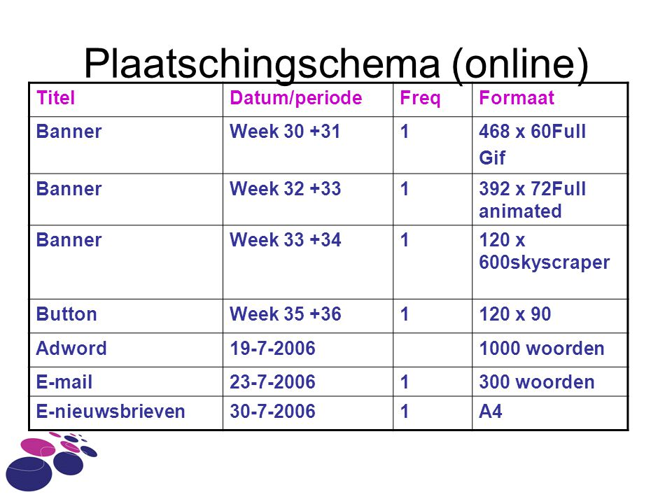 Plaatschingschema (online)