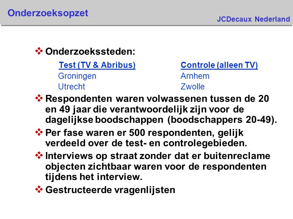 Test (TV & Abribus) Controle (alleen TV)
