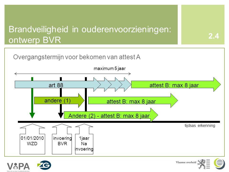 Brandveiligheid in ouderenvoorzieningen: ontwerp BVR