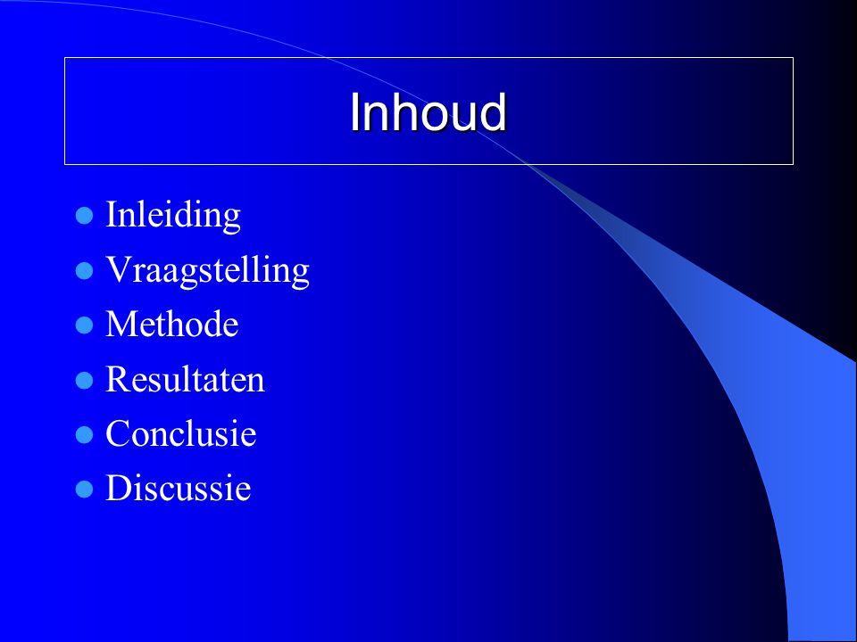 Inhoud Inleiding Vraagstelling Methode Resultaten Conclusie Discussie