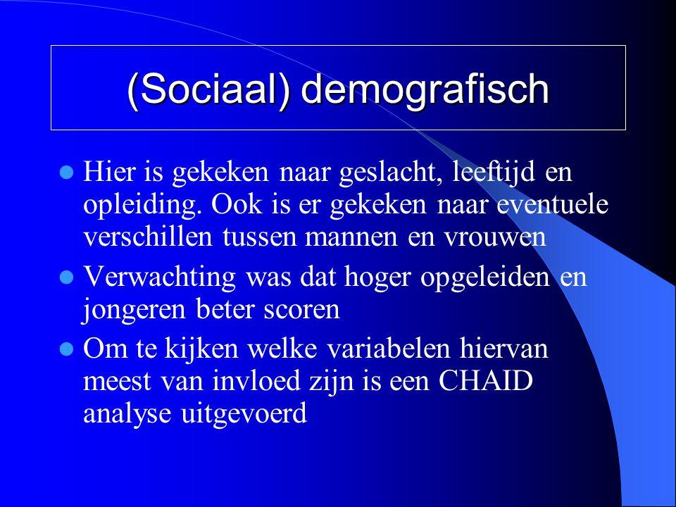 (Sociaal) demografisch