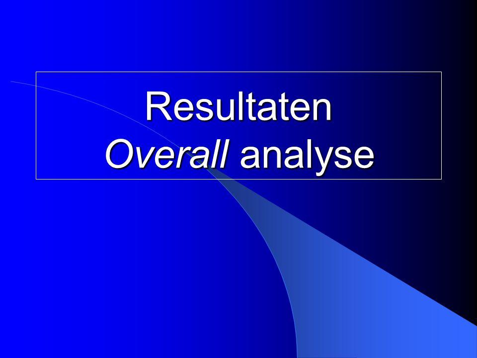 Resultaten Overall analyse