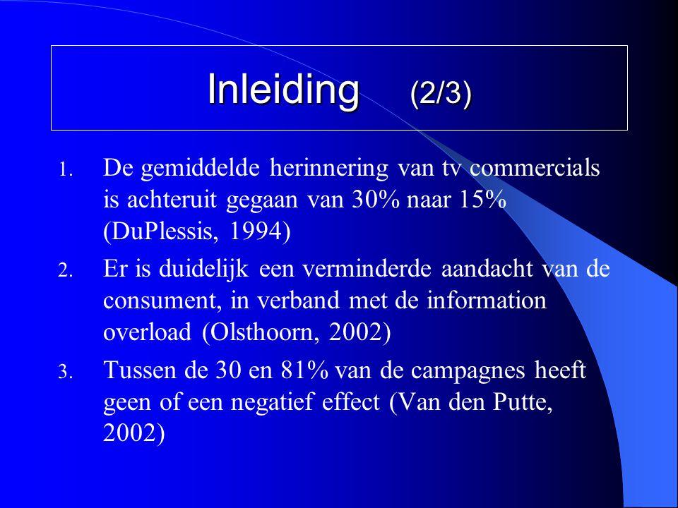 Inleiding (2/3) De gemiddelde herinnering van tv commercials is achteruit gegaan van 30% naar 15% (DuPlessis, 1994)