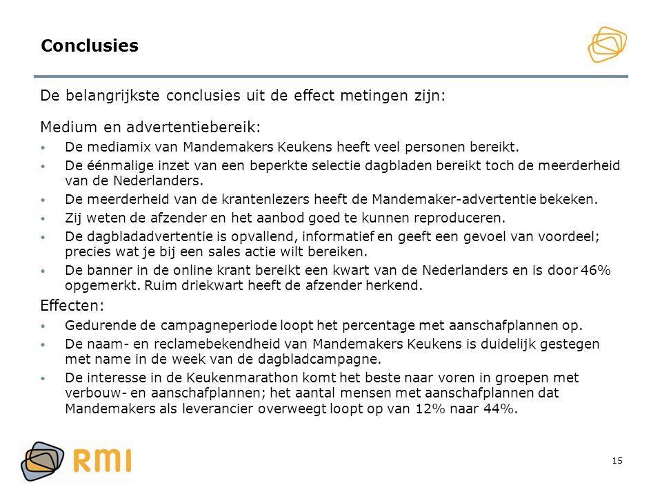 Conclusies De belangrijkste conclusies uit de effect metingen zijn: