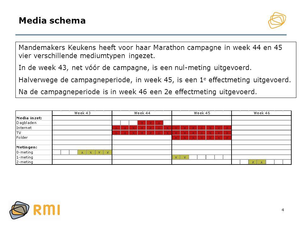 Media schema Mandemakers Keukens heeft voor haar Marathon campagne in week 44 en 45 vier verschillende mediumtypen ingezet.