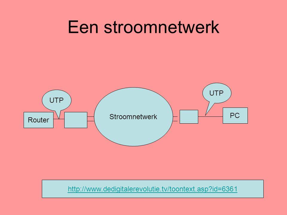 Een stroomnetwerk UTP UTP Stroomnetwerk PC Router