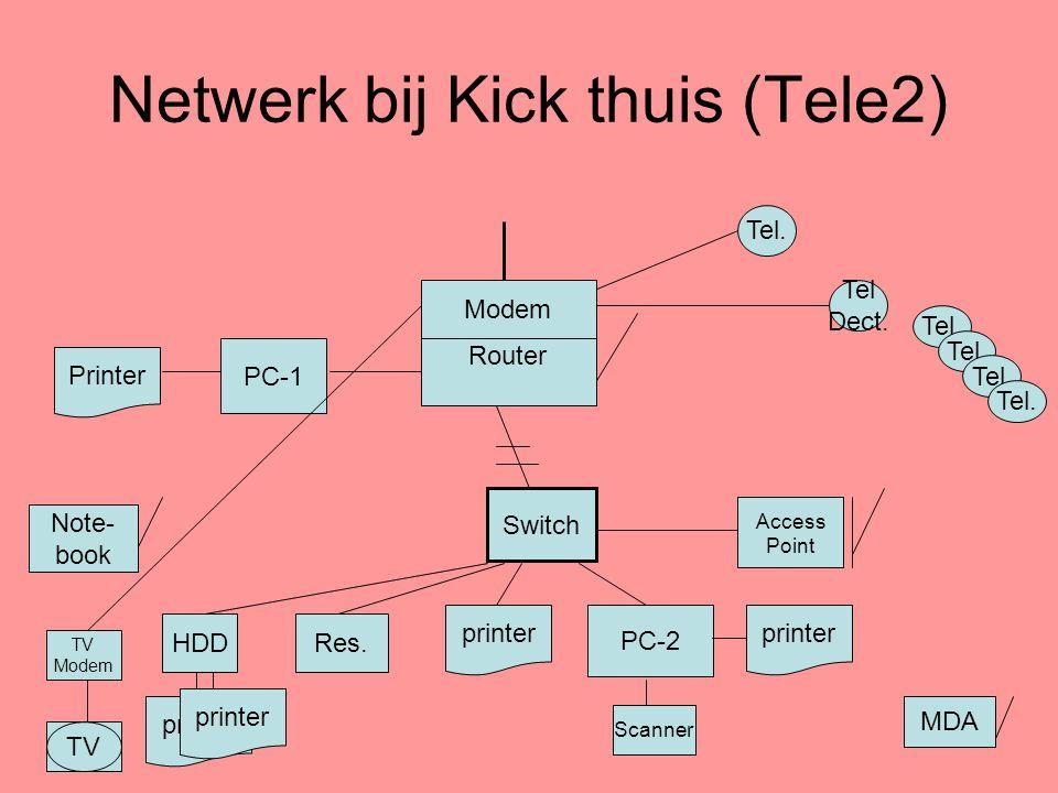 Netwerk bij Kick thuis (Tele2)