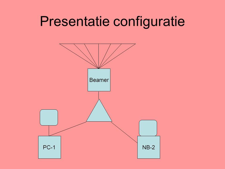 Presentatie configuratie