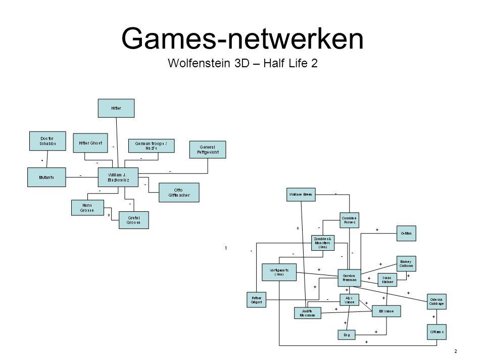 Games-netwerken Wolfenstein 3D – Half Life 2