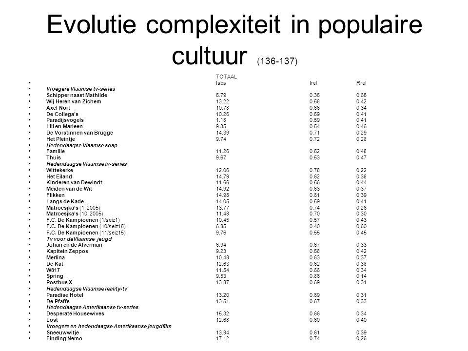 Evolutie complexiteit in populaire cultuur (136-137)