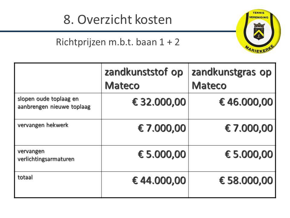Richtprijzen m.b.t. baan 1 + 2