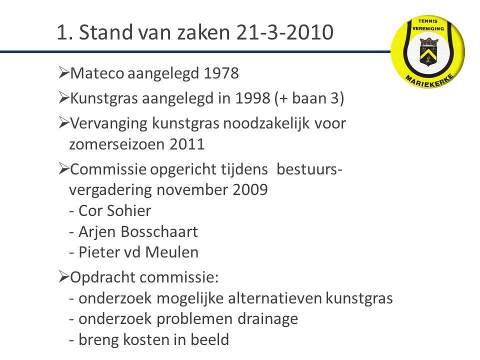 1. Stand van zaken 21-3-2010 Mateco aangelegd 1978