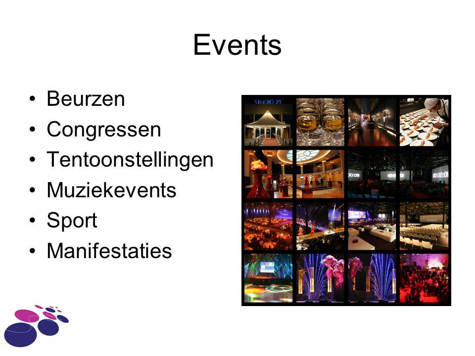 Events Beurzen Congressen Tentoonstellingen Muziekevents Sport