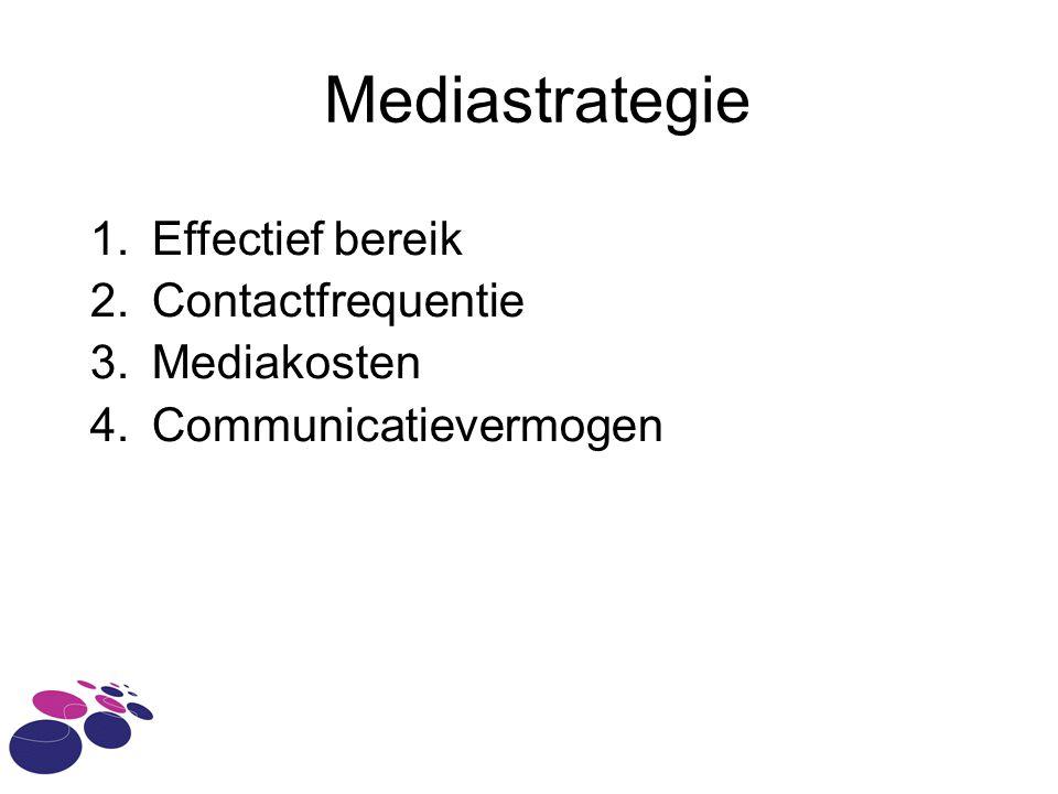 Mediastrategie Effectief bereik Contactfrequentie Mediakosten