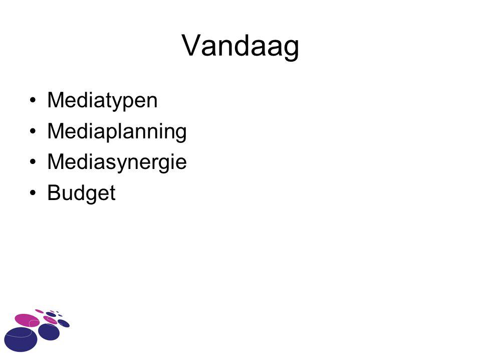 Vandaag Mediatypen Mediaplanning Mediasynergie Budget