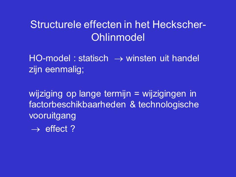Structurele effecten in het Heckscher-Ohlinmodel