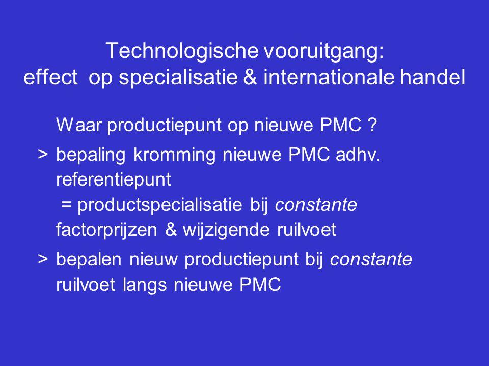Technologische vooruitgang: effect op specialisatie & internationale handel