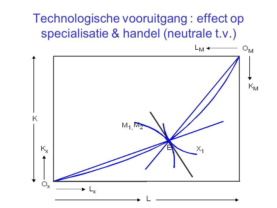 Technologische vooruitgang : effect op specialisatie & handel (neutrale t.v.)