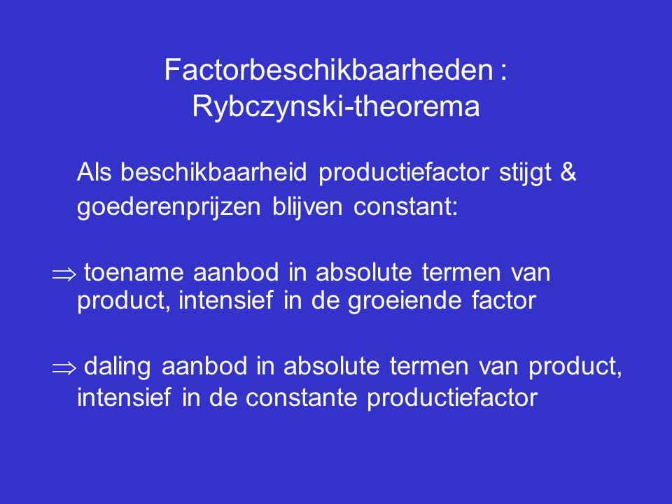 Factorbeschikbaarheden : Rybczynski-theorema
