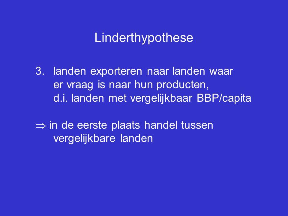Linderthypothese