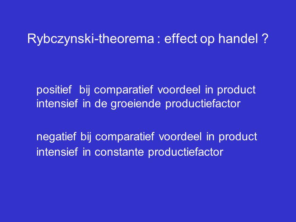 Rybczynski-theorema : effect op handel