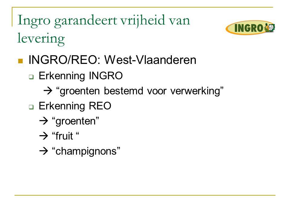 Ingro garandeert vrijheid van levering