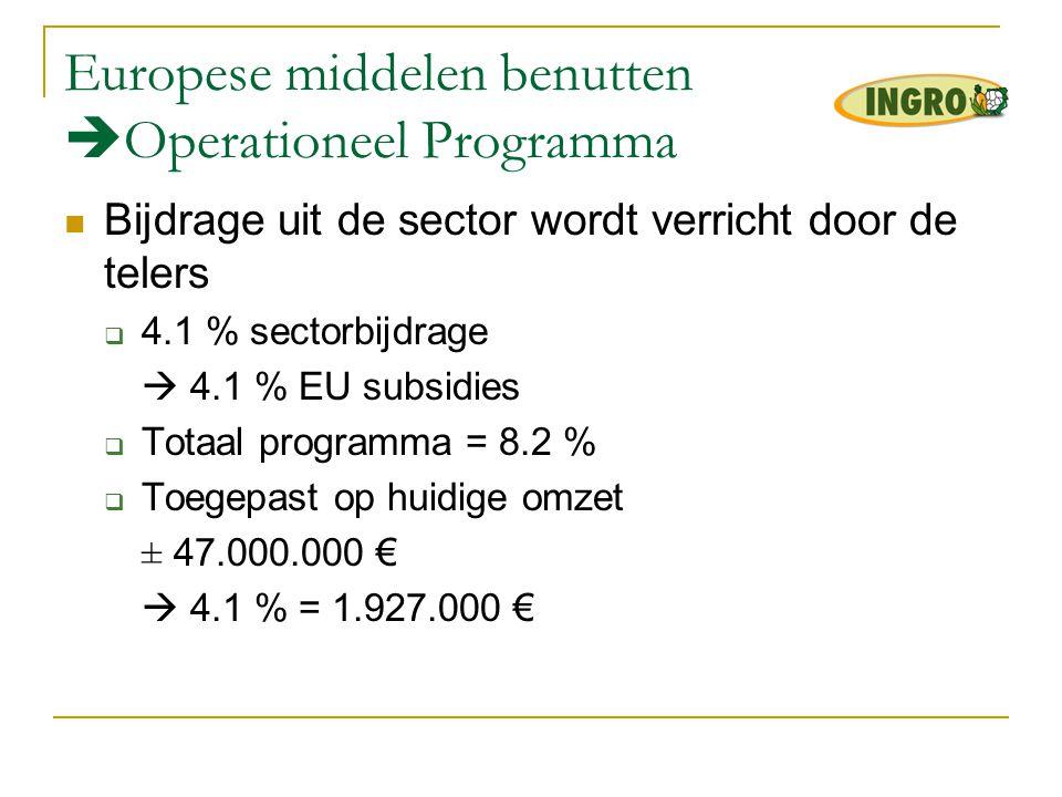 Europese middelen benutten Operationeel Programma