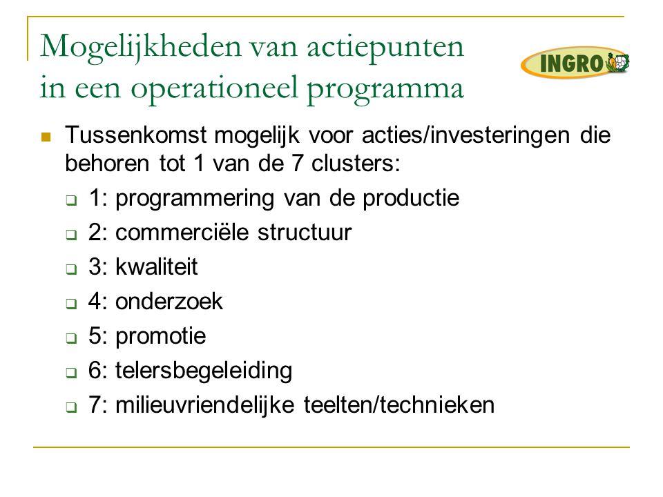 Mogelijkheden van actiepunten in een operationeel programma