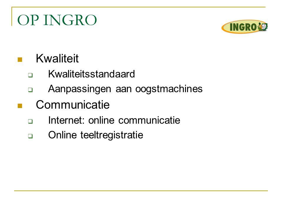 OP INGRO Kwaliteit Communicatie Kwaliteitsstandaard