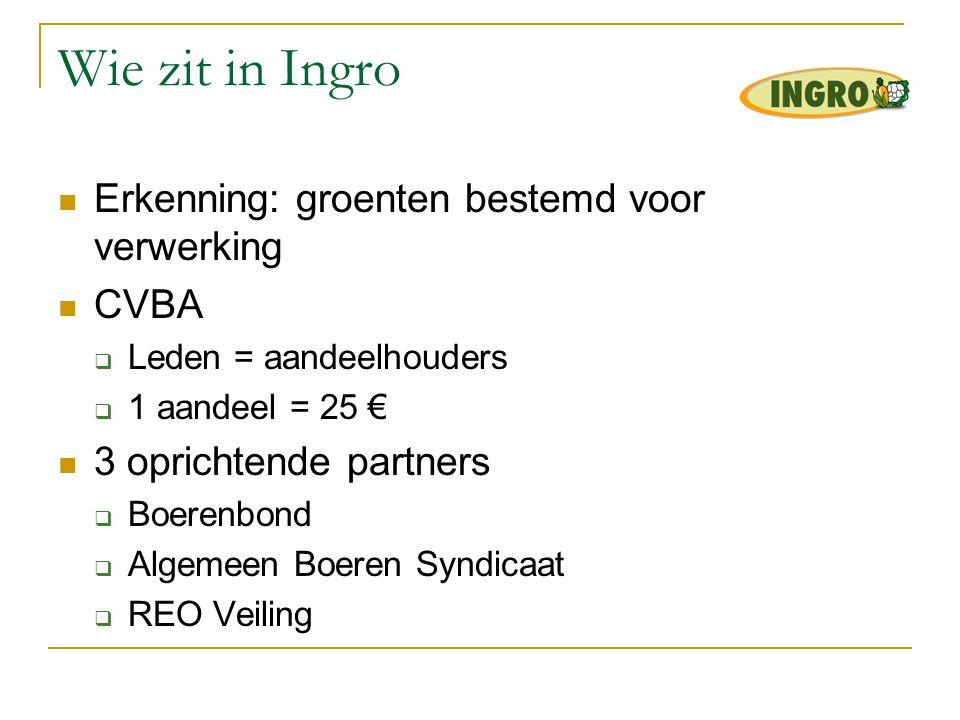 Wie zit in Ingro Erkenning: groenten bestemd voor verwerking CVBA