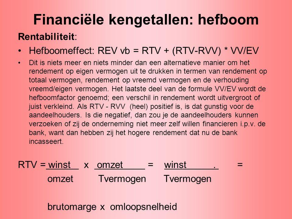 Financiële kengetallen: hefboom