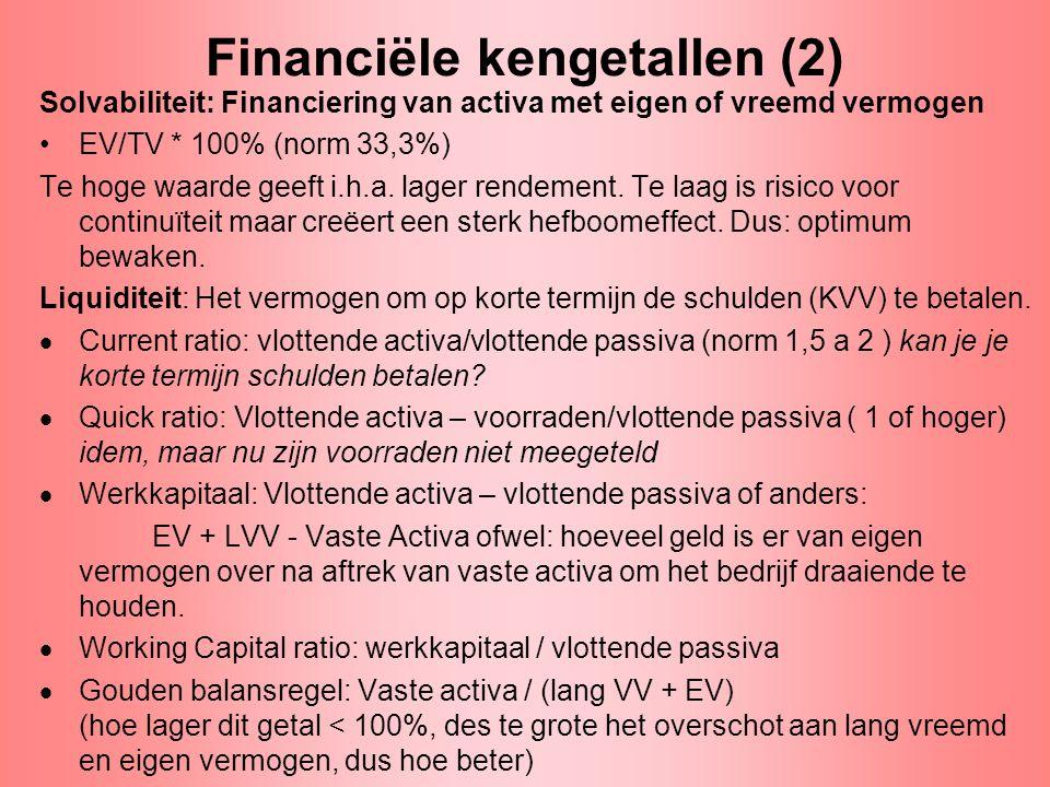 Financiële kengetallen (2)